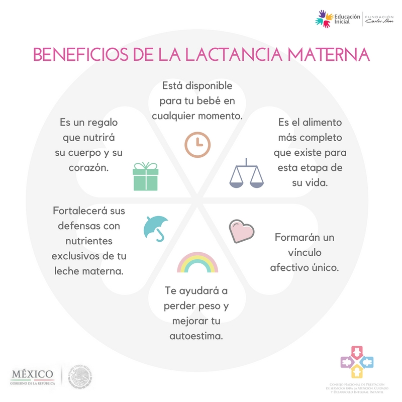 Beneficios de la lactancia materna