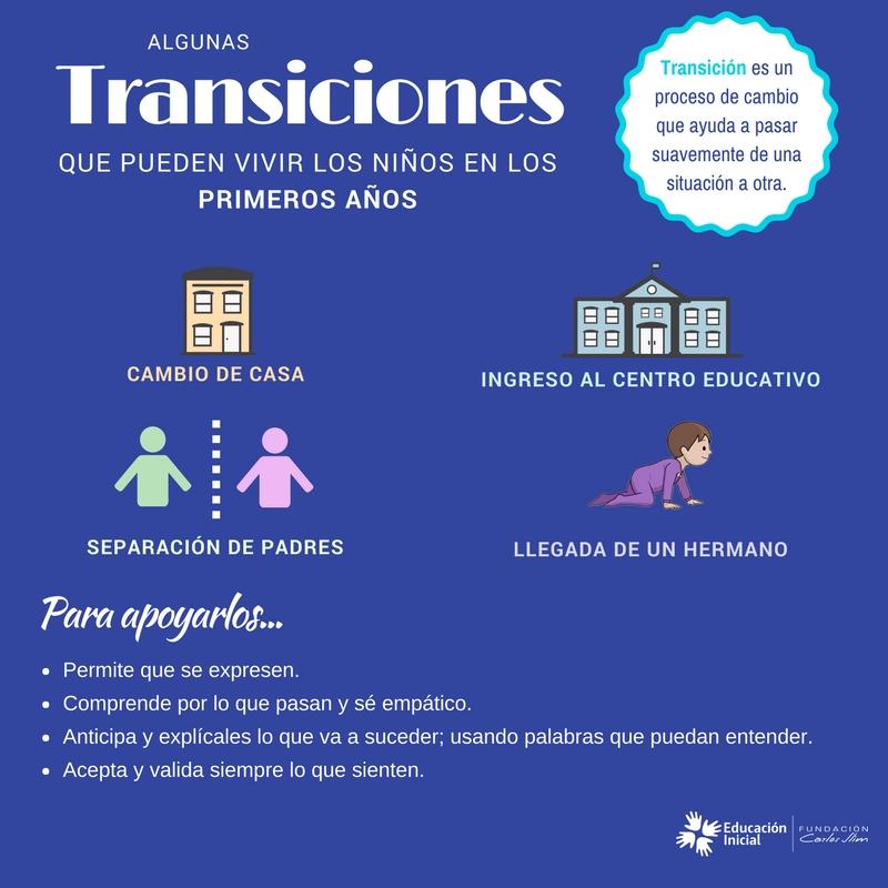 Algunas transiciones que pueden vivir los niños en los primeros años