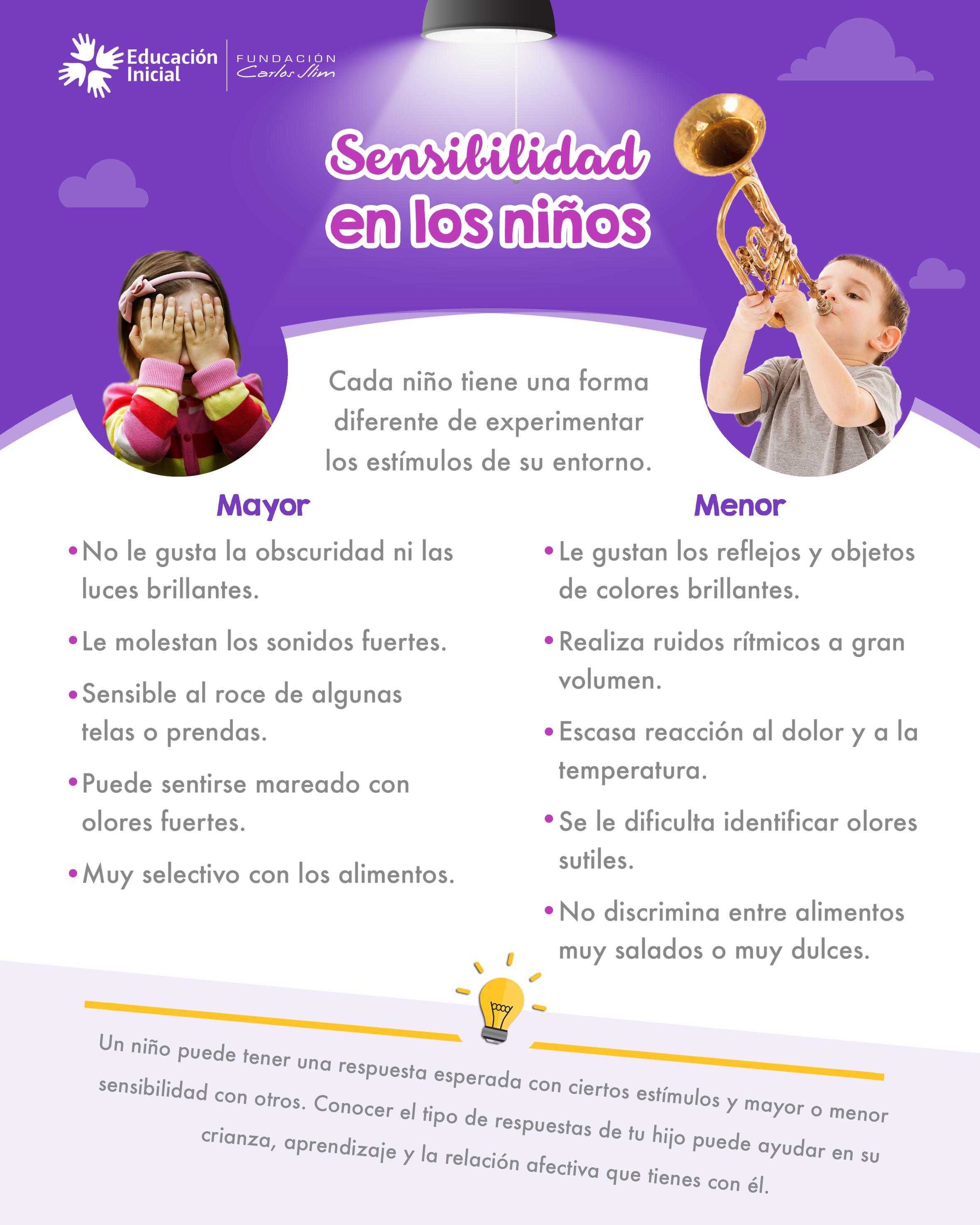 (575) Sensibilidad en los niños
