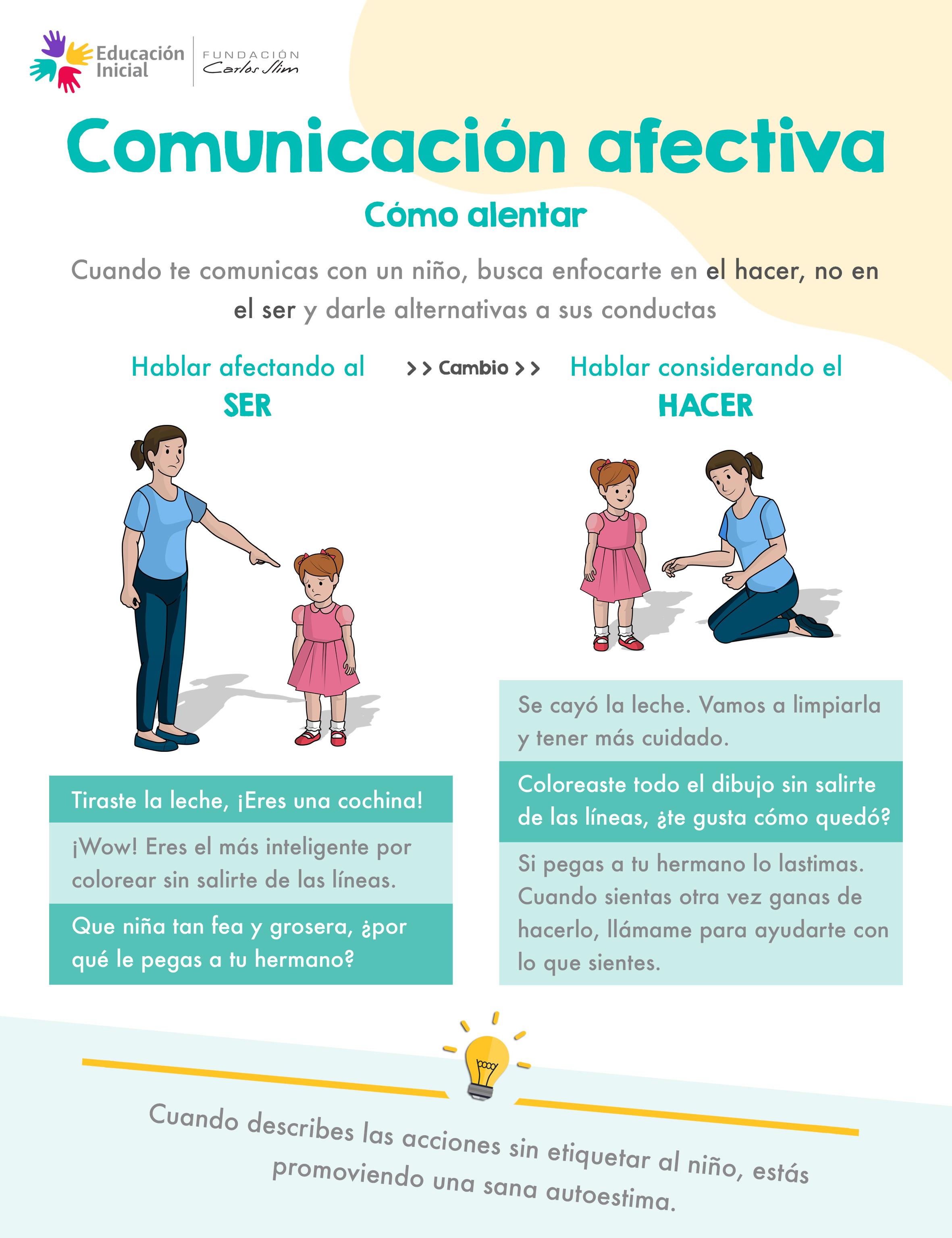 (577) Comunicación afectiva. Como alentar