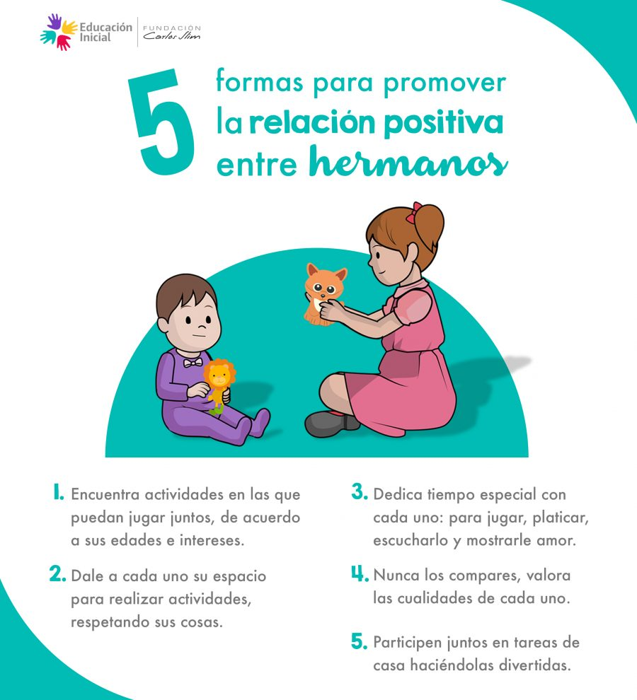 5 formas para promover la relación positiva entre hermanos