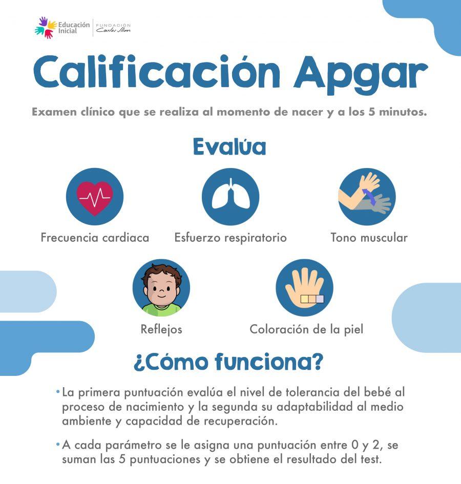 Calificación Apgar