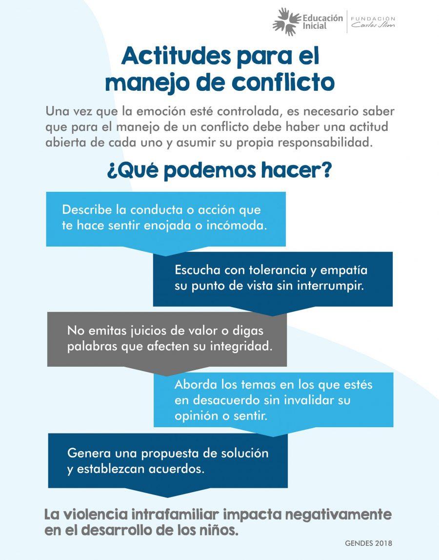 V_Actitudes para el manejo de conflicto (1)