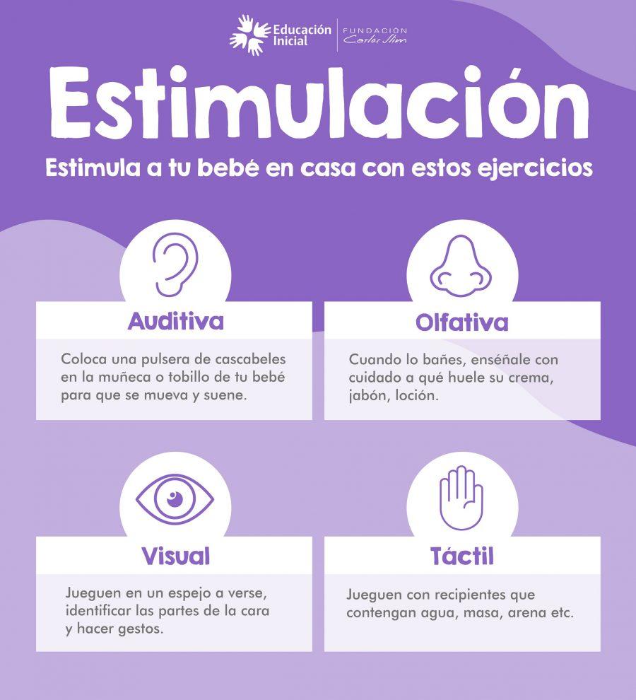Tipos de estimulación