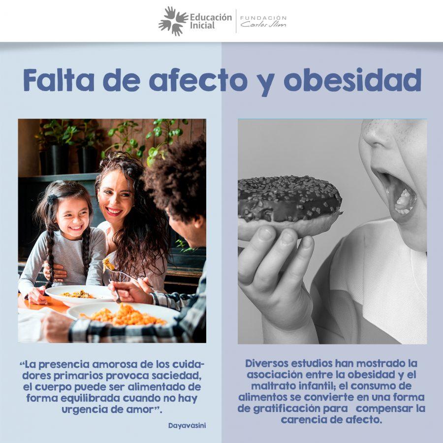 Falta de afecto y obesidad