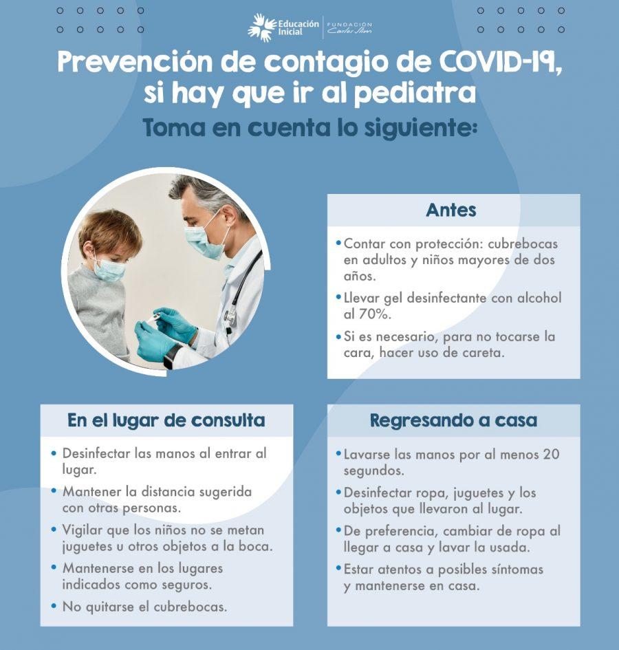 Prevención si hay que ir al pediatra