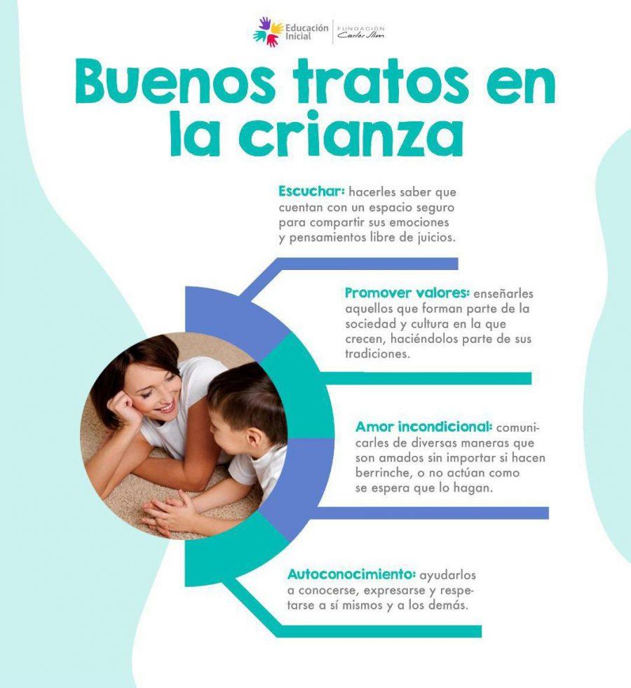 960 Buenos tratos en la crianza