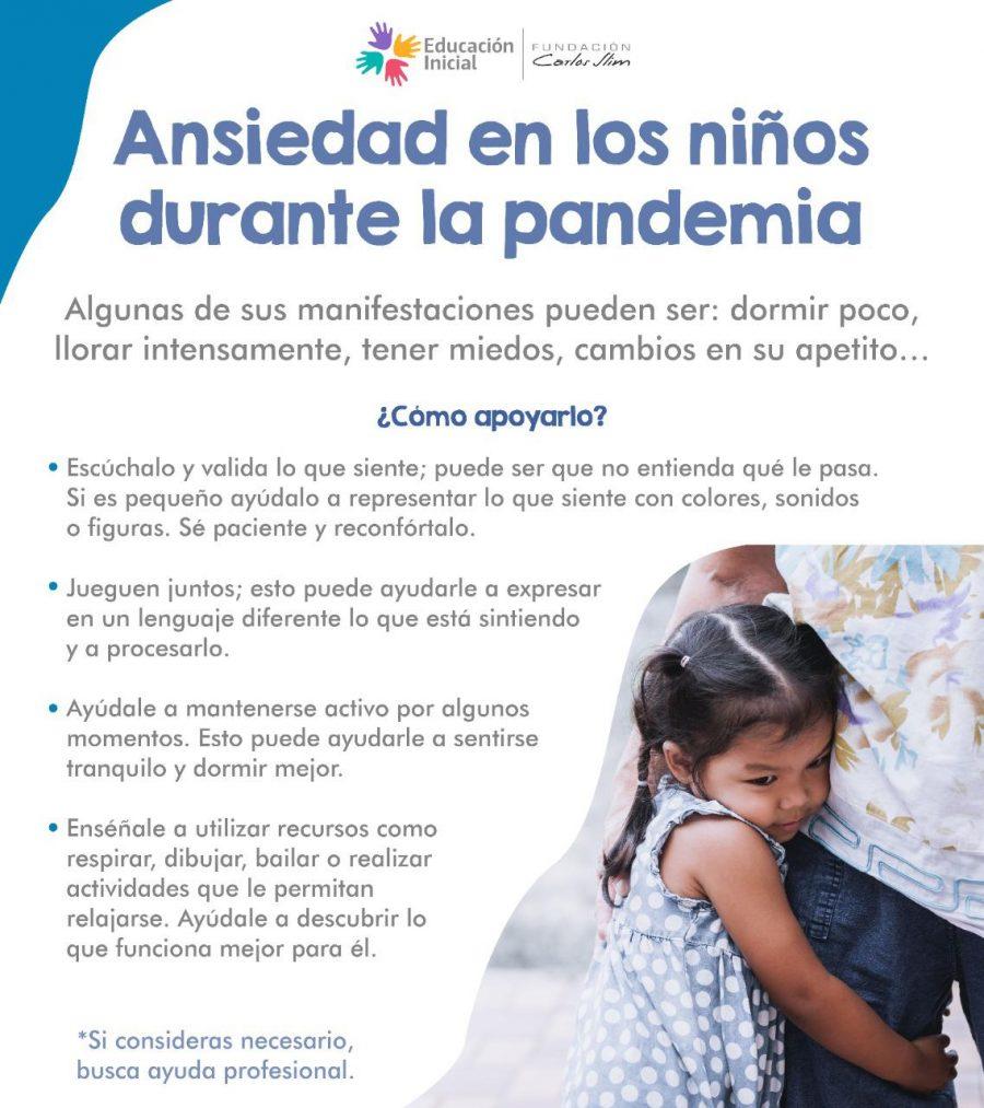 1012 Ansiedad en los niños durante la pandemia