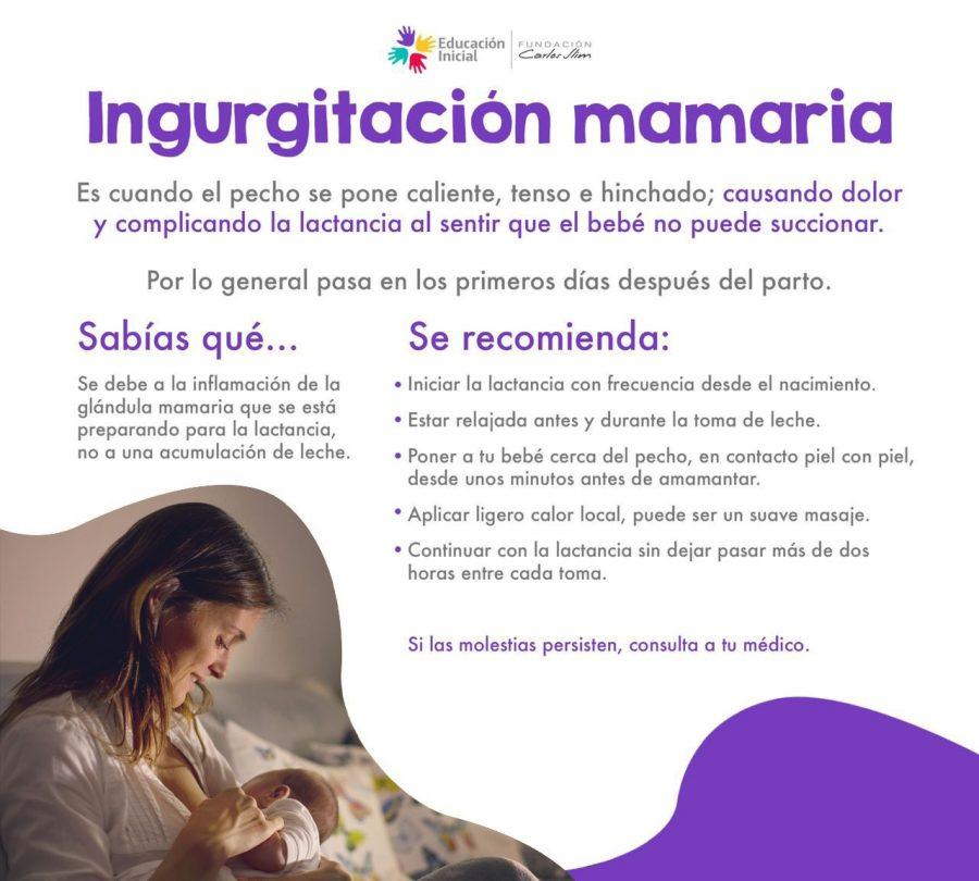 970 Ingurgitación mamaria