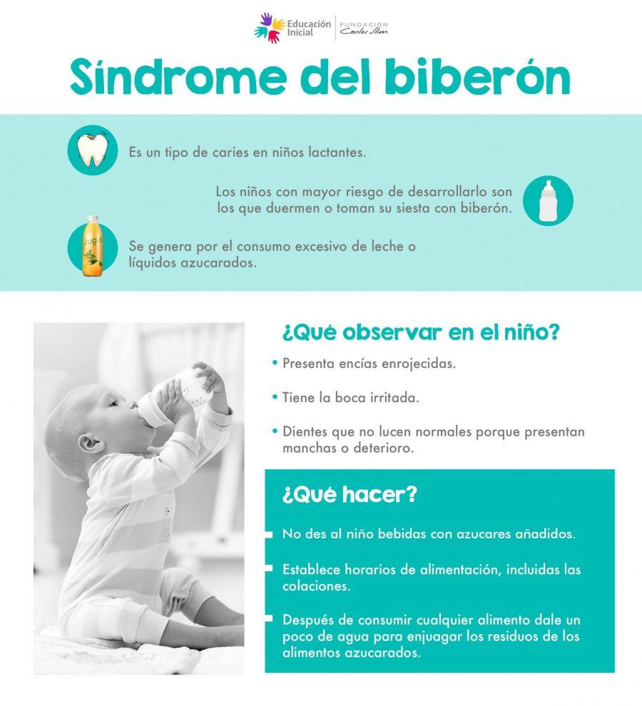 1005 Síndrome del biberón